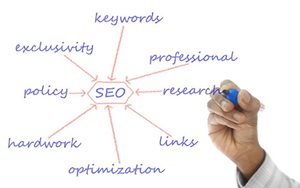 What Is Still Trending In SEO As We Approach 2016?