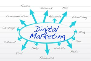 How To Create A Digital Marketing Campaign