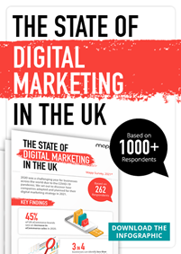 The State of Digital Marketing in the UK in 2021