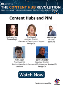 The Content Hub Revolution: Transforming The Way We Manage Content and Digital Assets