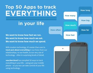 50 Apps To Track Everything In Your Life