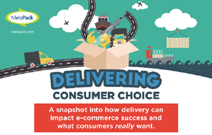 The Impact Of Delivery Choice And Quality On E-Commerce Conversion