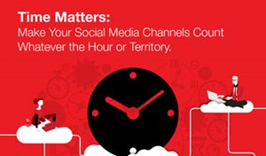 Time Matters: Make your Social Media Channels Count Whatever the Hour or Territory