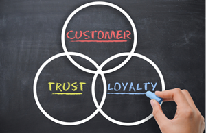Consumers Reveal Their Most (And Least) Trusted Marketing Channels