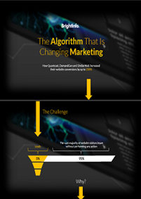 The Algorithm That Is Changing Marketing