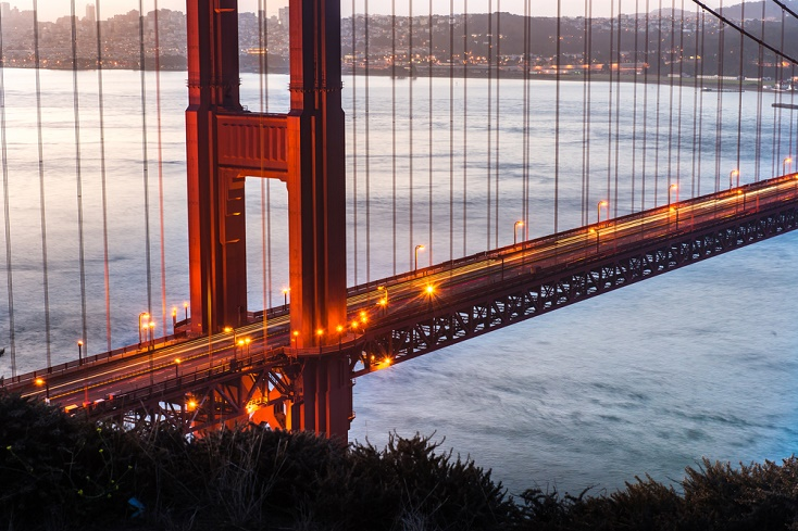 Digital Marketing for Financial Services - San Francisco