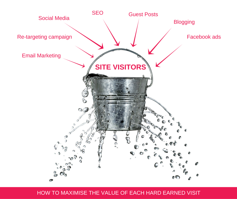 LEAKY-BUCKET-RETARGETING-REMARKETING.png