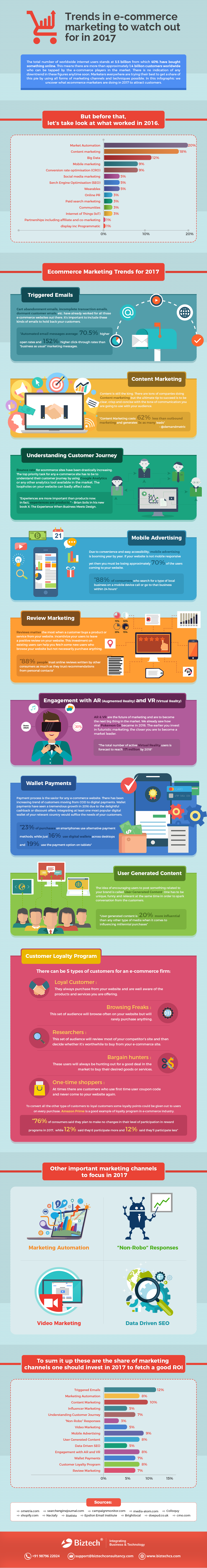 Trends-in-e-commerce-marketing-to-watch-out-for-in-2017_3-(1).png