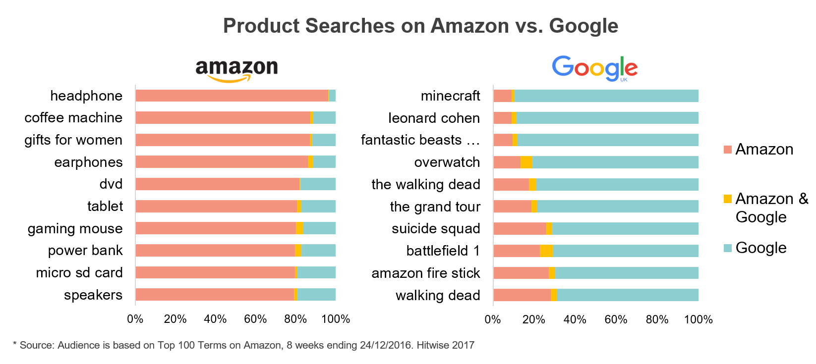 product-searches.png