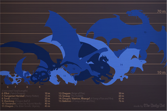 Dragon-infographic.png
