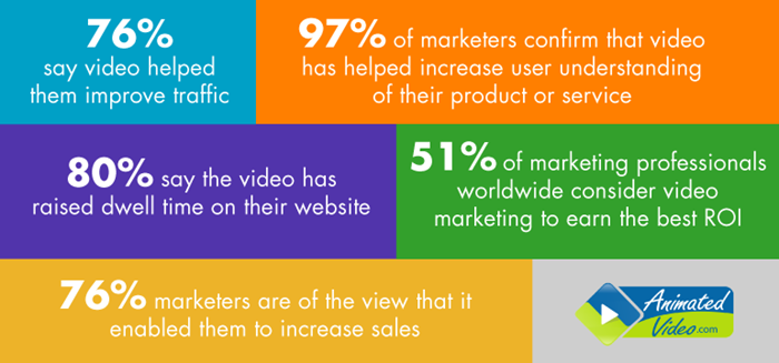Video-marketing-statistics.png