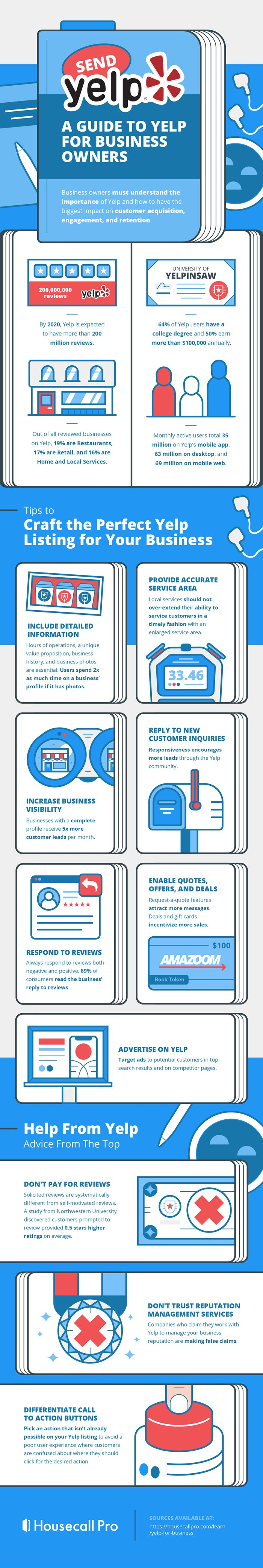 ultimate_guide_to_yelp_for_business_infographic-(1).jpg