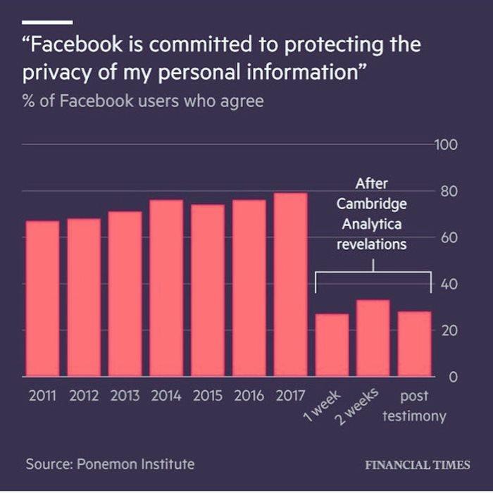 FB-data-problem.jpg