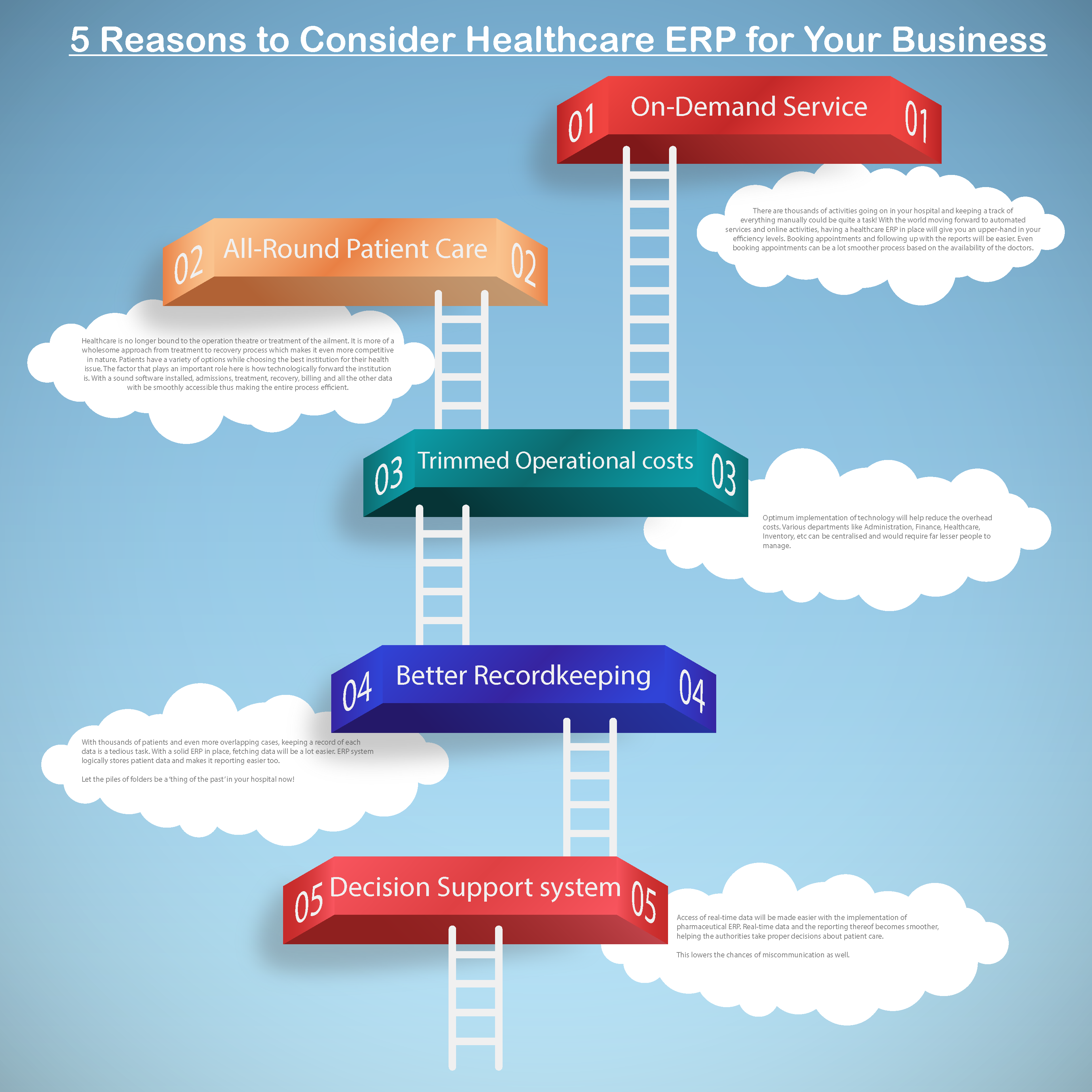 Reasons-to-Consider-Healthcare-ERP-for-Your-Business.png