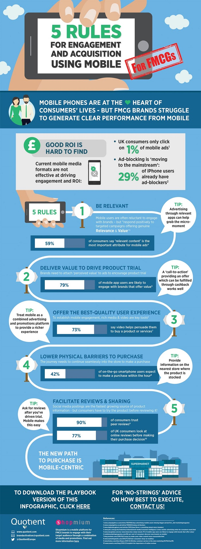 Quotient-Infographic-Mobile-To-In-Store-(1).jpg