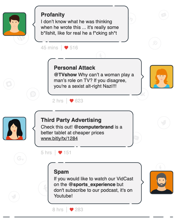 Social media risks - profanity, personal attack, spam,