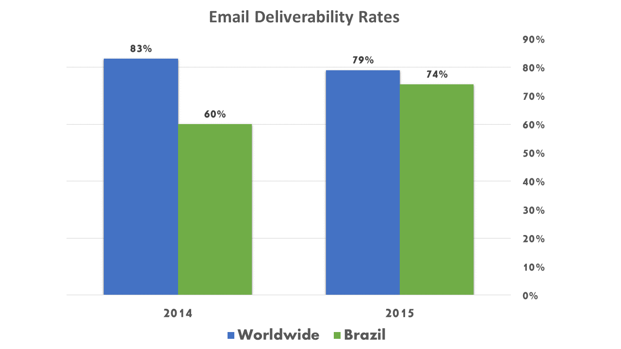 Email-Deliverability.png