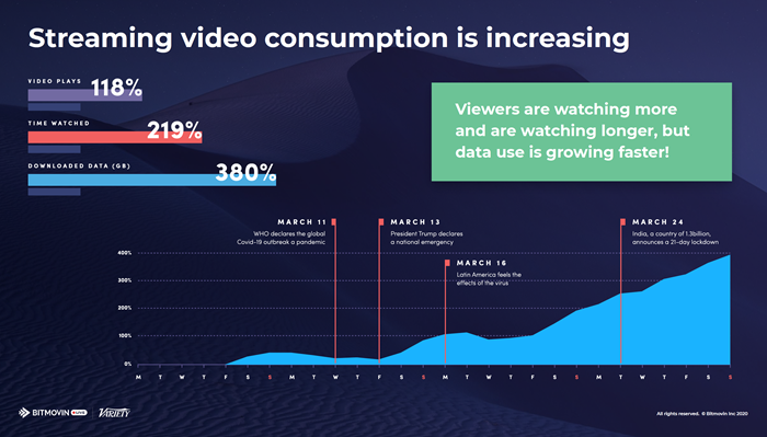 Streaming-Video-Consumption.png