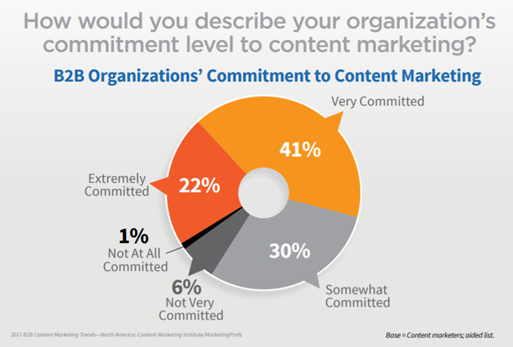 content-marketing-strategy.png