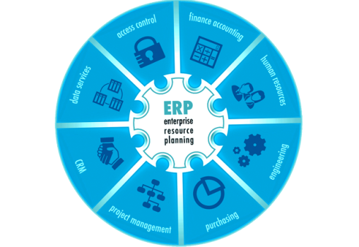 ERP-Software-Solutions.png