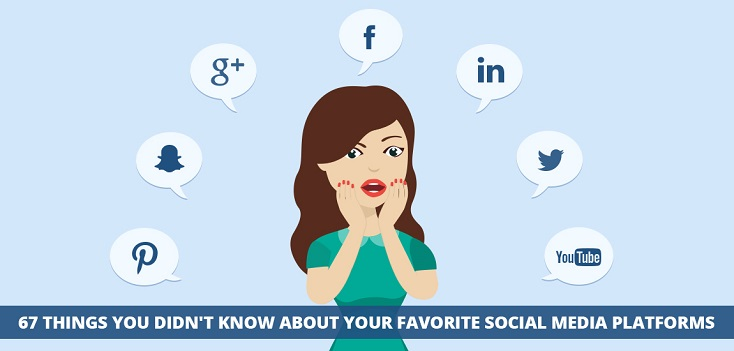 Things-You-Didnt-Know-About-YourFavorite-Social-Media-Platforms-(1).jpg
