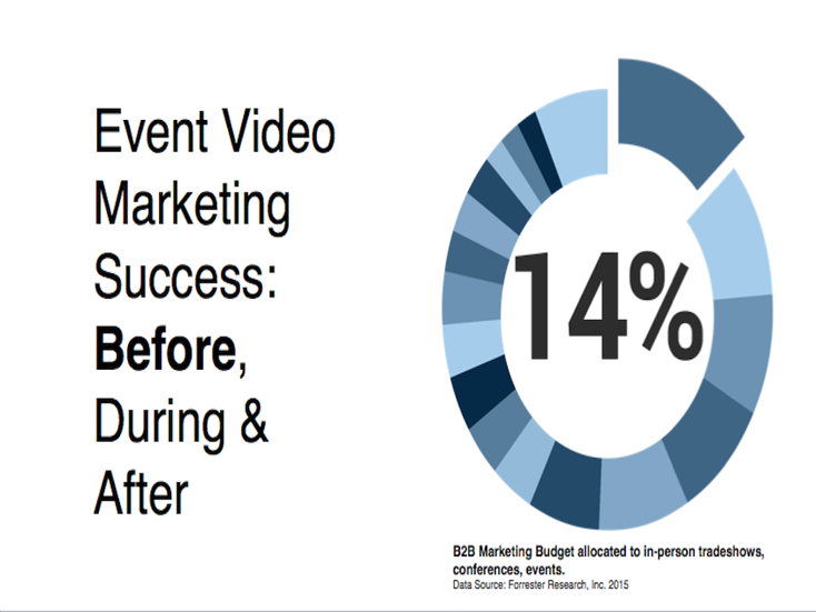 Event-video-marketing-before-header-(1).png