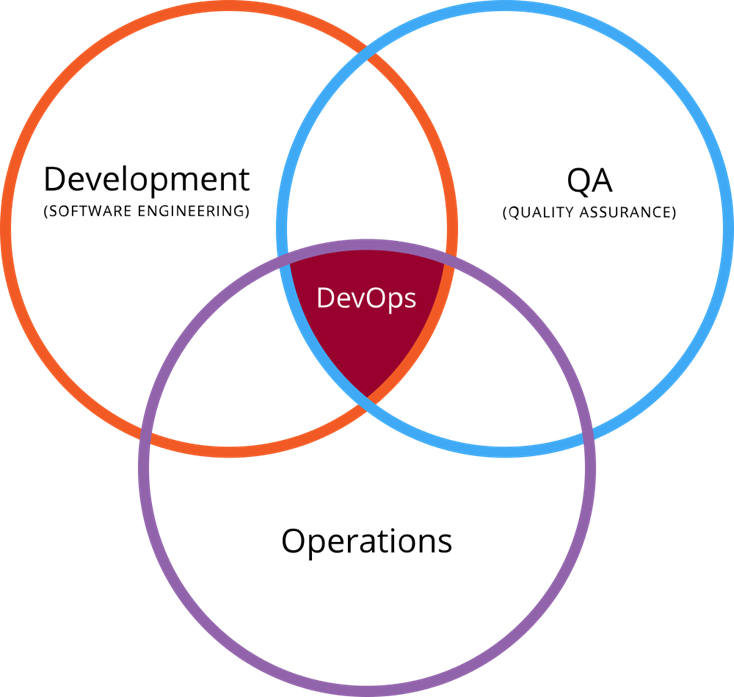 Devops-svg-(1).png