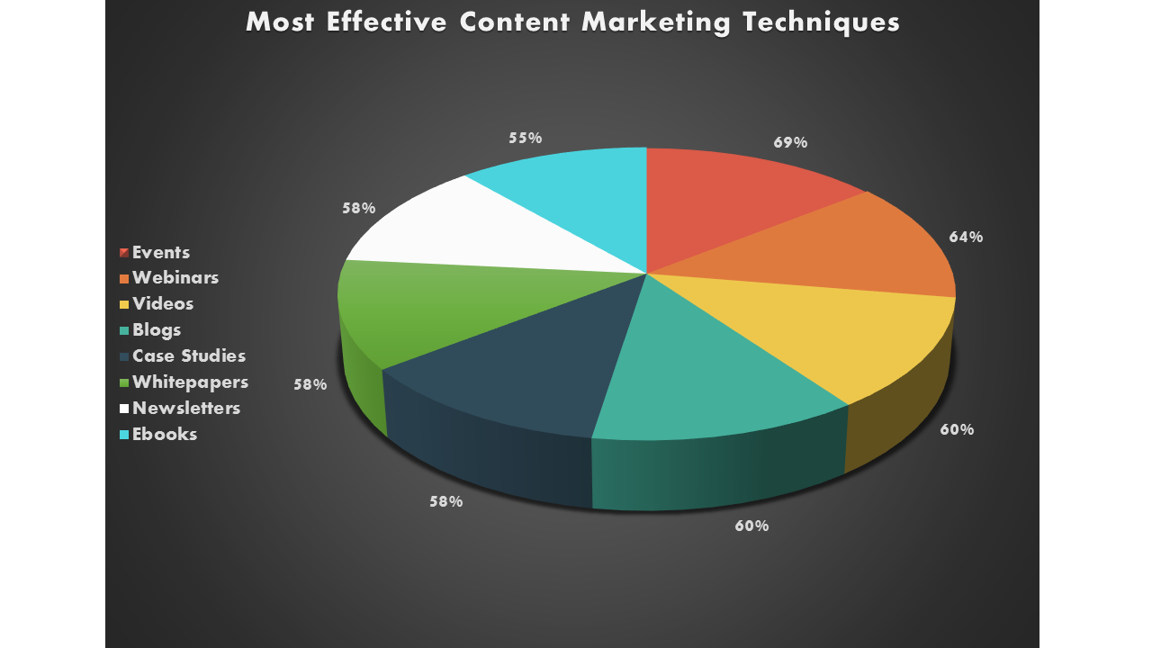 Effective-Content-Marketing-Techniques.png