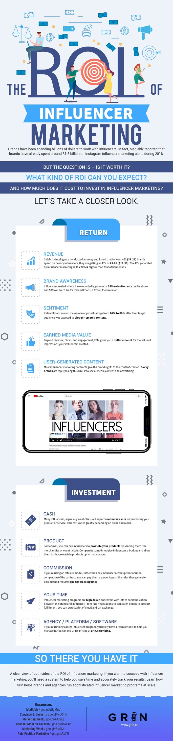 The-ROI-of-Influencer-Marketing-Infographic.jpg