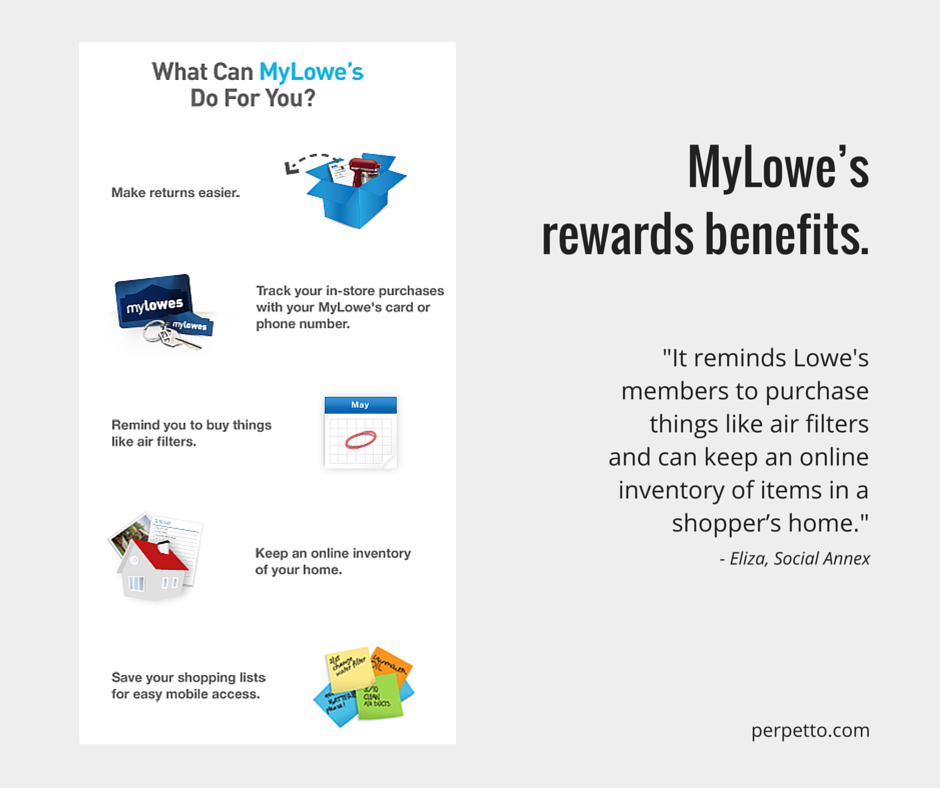 SocialAnnex-Perpetto-1-MyLowe-s-rewards-benefits-Card.png