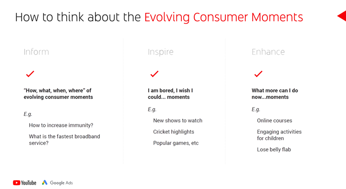 Evolving-Consumer-Moments.png