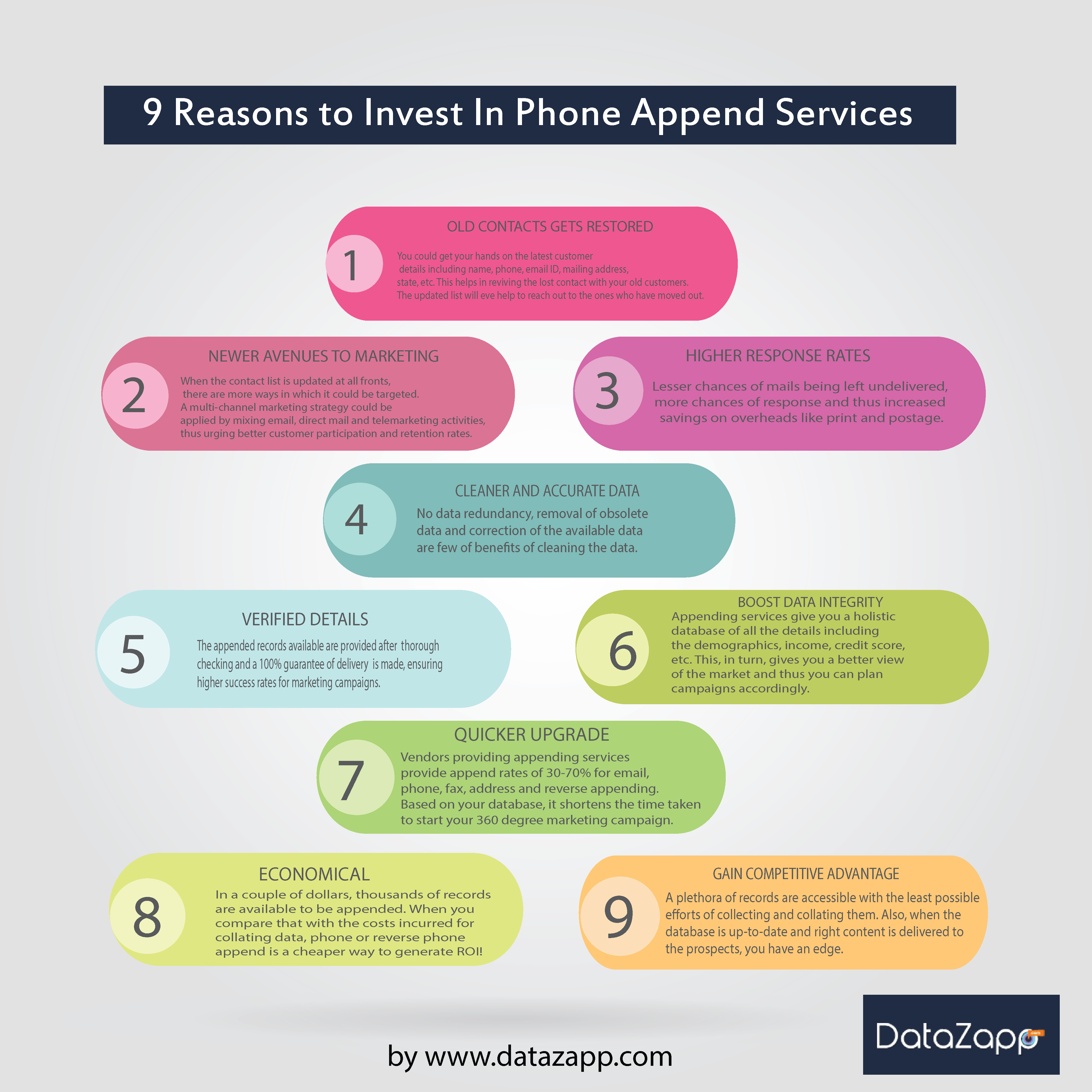 9-Reasons-to-Invest-in-Phone-Append-Services.png